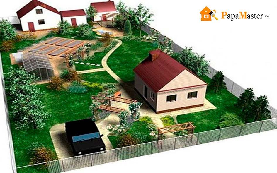 дизайн участка 10 соток с домом
