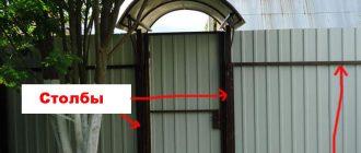 навес над воротами гаража