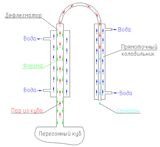 ректификационная колонна чертеж