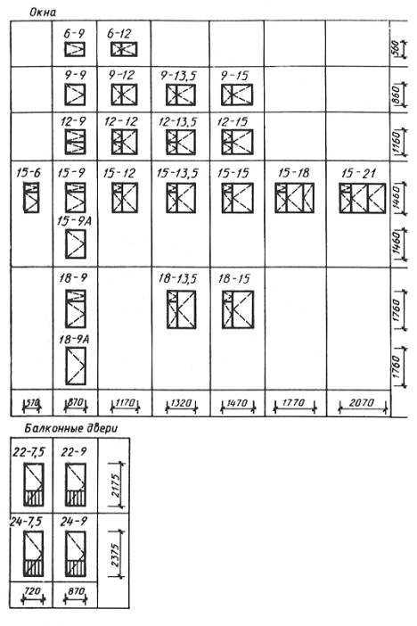 Панорамные окна: идеи для оформления интерьера