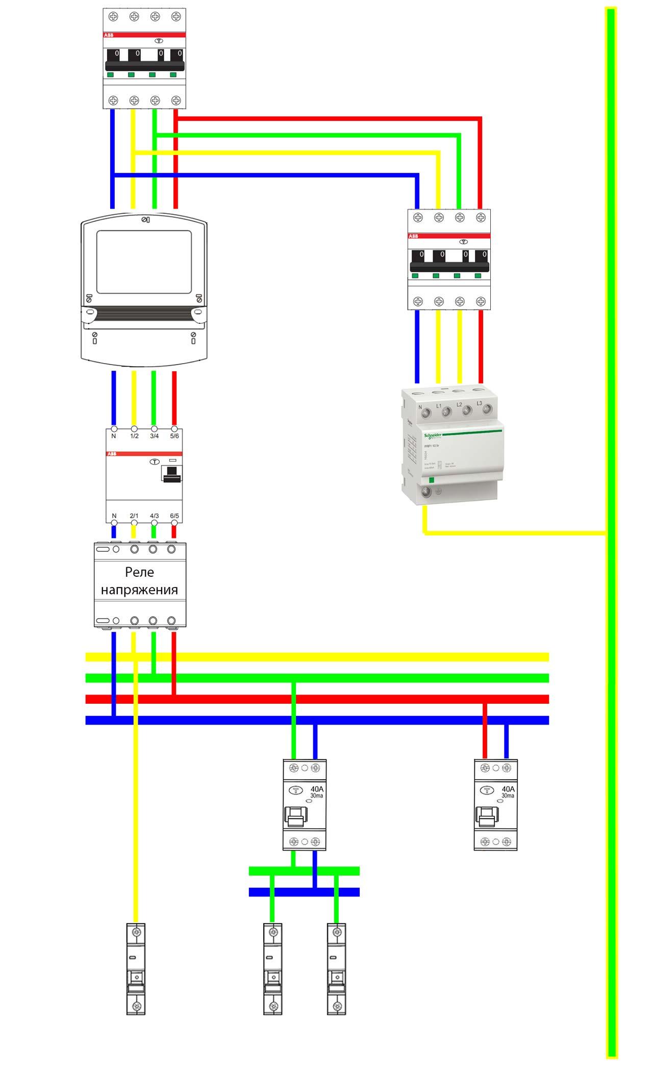Скачать программное обеспечение и документацию низковольтная аппаратура оин1, оин2 - ао «энергомера»
