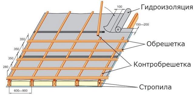 шаг металлочерепицы