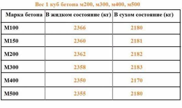 строительный калькулятор для расчета