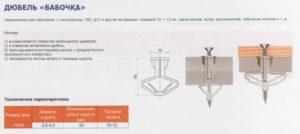 Дюбели для теплоизоляции: виды крепежа и особенности выбора