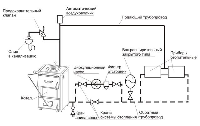 Как выбрать фильтр на трубу для воды – обзор возможных вариантов, плюсы и минусы
