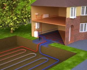Экологичный дом: построить экодом своими руками, фото проектов, эко строительство, видео кавитационных установок