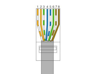 Прокладка интернет-кабеля в квартире. какой кабель для интернета лучше использовать