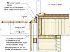 Остекление балкона деревом: остекление деревянными рамами в доме