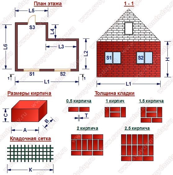 Калькулятор расчета кирпича для строительства дома. онлайн калькулятор расчета облицовочного и рядового кирпича