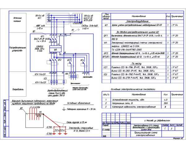 Однолинейная схема электроснабжения, пример однолинейной электрической схемы