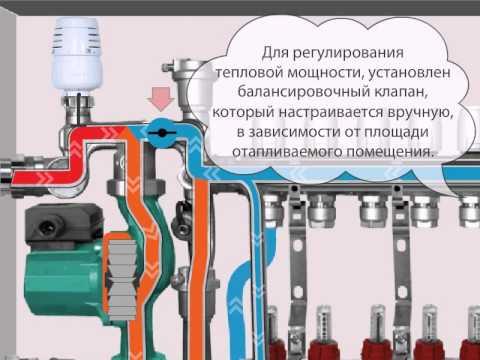 Регулировка водяного теплого пола – инструкция как настроить правильно