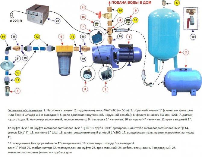 Что такое электронное реле давления воды для насоса, в чем плюсы и есть ли минусы его использования?