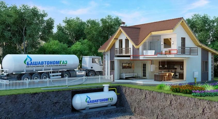 Обзор газгольдеров для частного дома