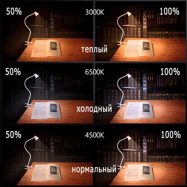 Теплый свет: потребитель предпочитает теплый светодиодный свет.