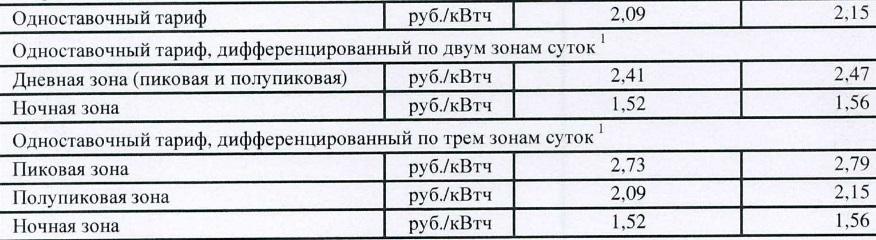 Тарифы на электроэнергию для московской области на 2020 год
