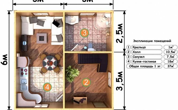 стильные одноэтажные дома