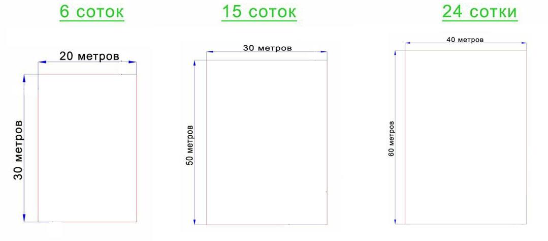 30 квадратных метров это сколько