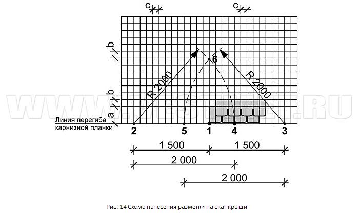 Дёке / docke  гибкая черепица (россия) - санкт-петербург - актуальные цены на декабрь 2020 года - «топ хаус» +7 (812) 244-60-70