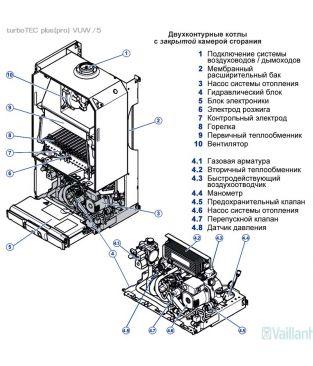 Газовый котел vaillant turbotec plus vuw int 322/5-5 (32,1 квт) – характеристики, отзывы, плюсы-минусы, конкуренты и все цены в обзоре