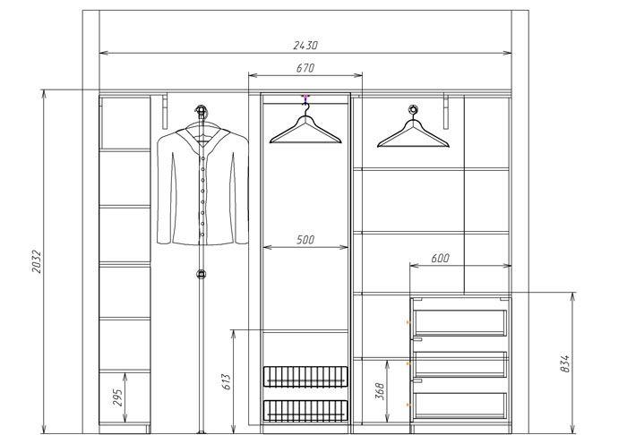 минимальный размер гардеробной