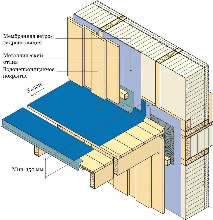 Остекление балкона и лоджии деревянными рамами