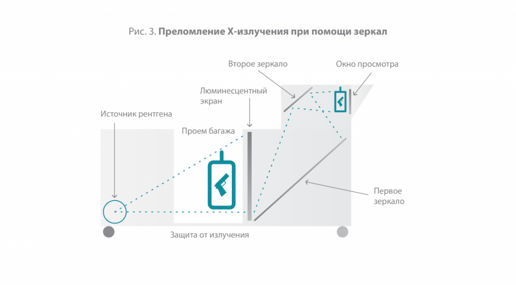 Website review interskol.ru