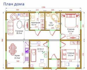 Проектирование дома самостоятельно: создаем проект дома
