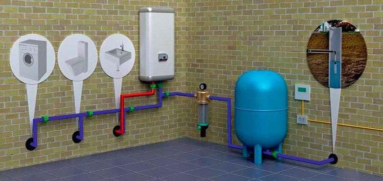 схема подключения воды в частном доме