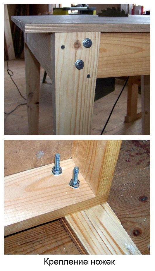 Изготовление стола для ручной циркулярной пилы своими руками