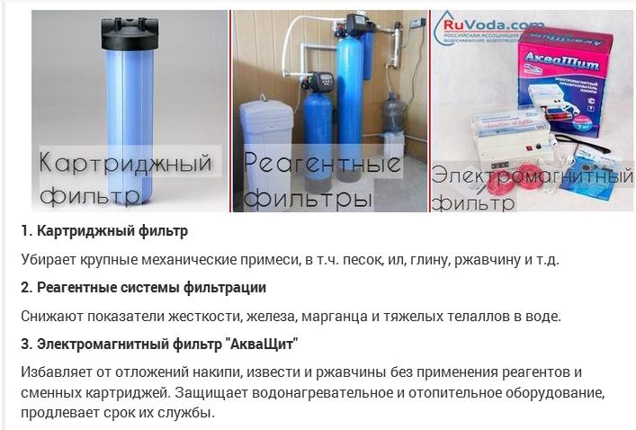 8 простых способов, которые помогут очистить воду, если нет бытового фильтра