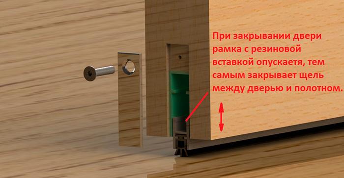 Шумоизоляция входной металлической двери своими руками (звукоизоляция)
