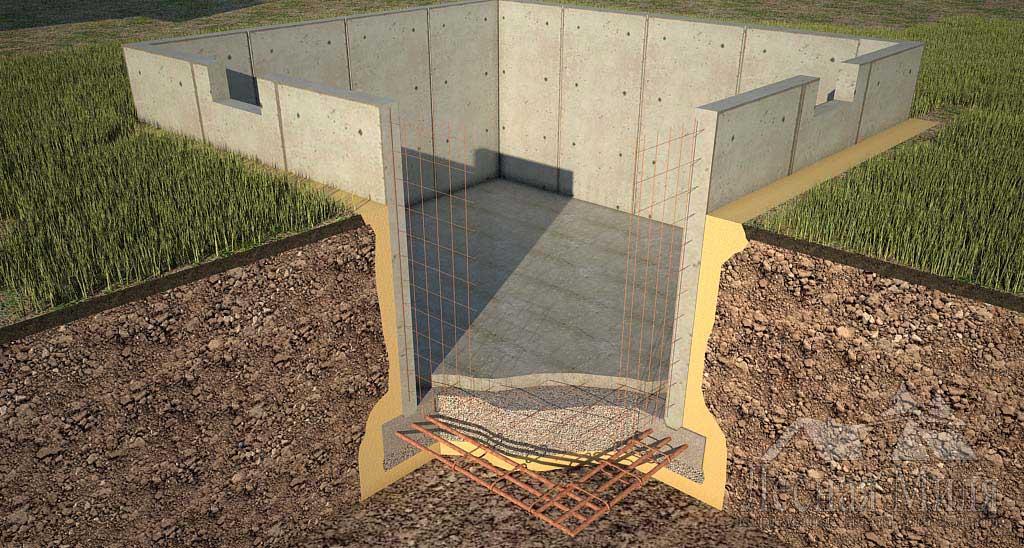 Фундамент с цокольным этажом: этапы возведения и отделки