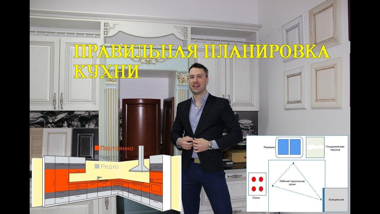 Кухонная геометрия: как правильно расставить мебель и технику на кухне