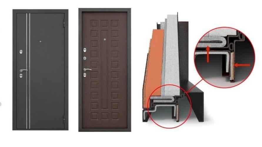 двери входные уличные утепленные с терморазрывом