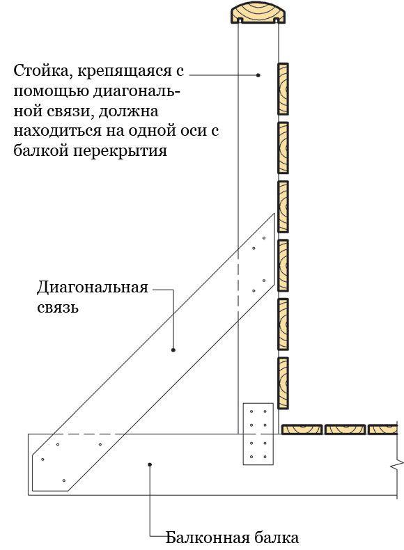 балкон из дерева