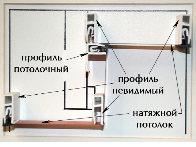 Как приклеить плинтус к натяжному потолку: как клеить потолочный багет на натяжной потолок, как крепить, установка