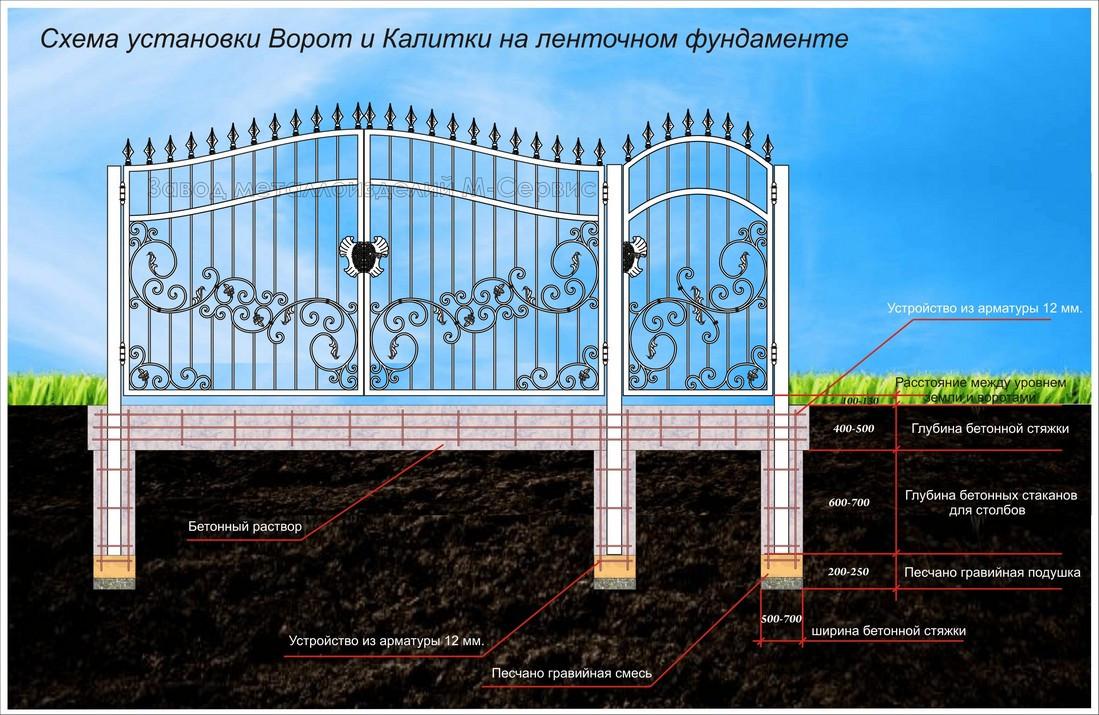 Какой кирпичный забор выбрать для загородного дома: идеи, фото, достоинства и недостатки