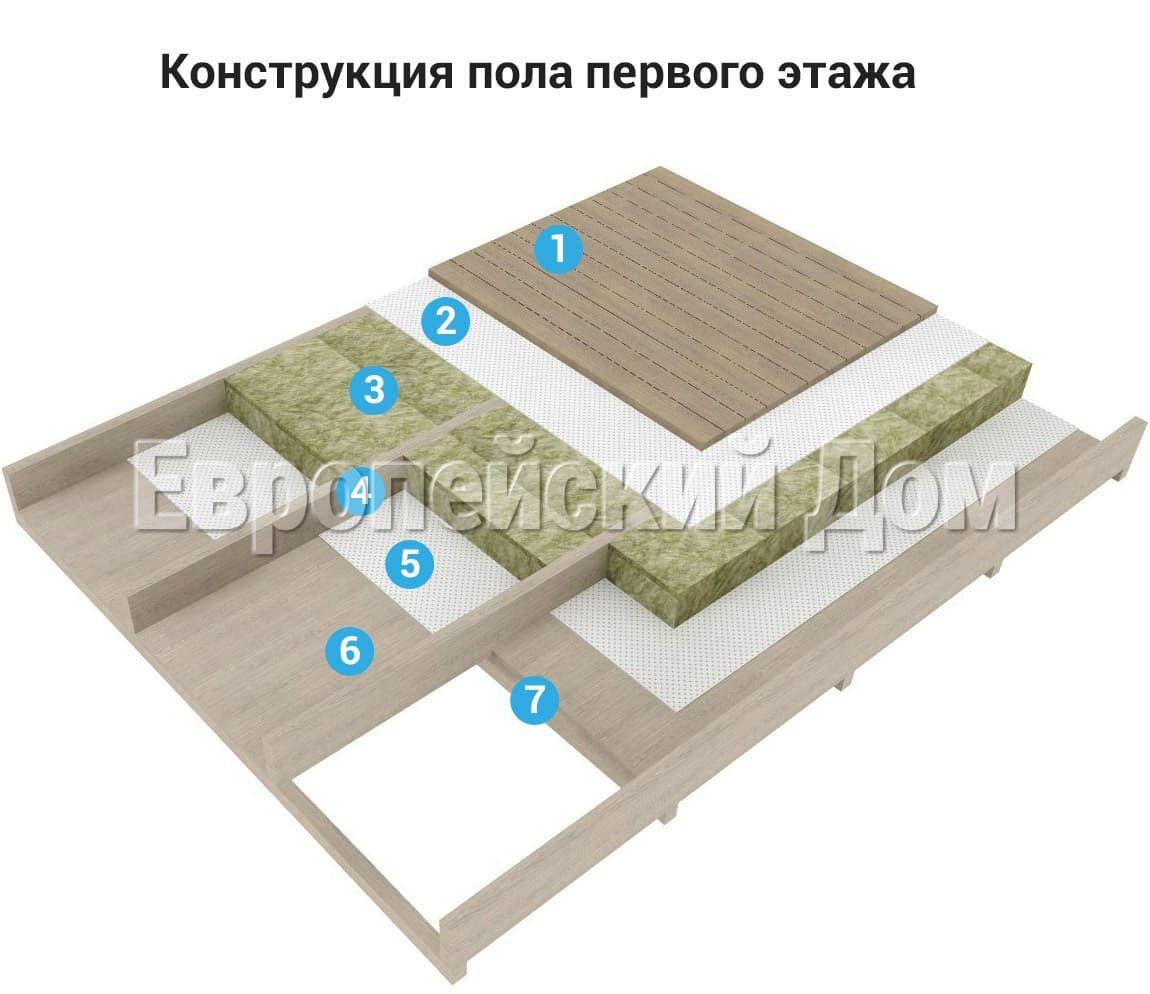 Черновой пол в деревянном доме: особенности и секреты устройства
