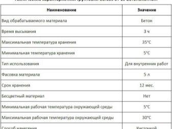 Бетоноконтакт «старатели»: плюсы и минусы