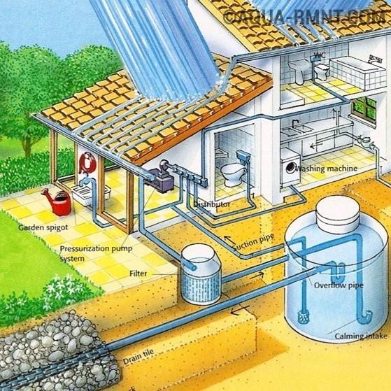 Что такое экологичный дом?