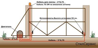 установка электропривода на откатные ворота