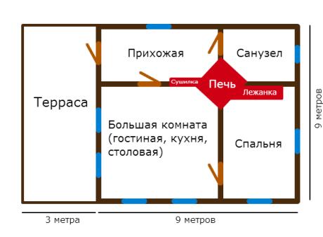 русские печи для дома