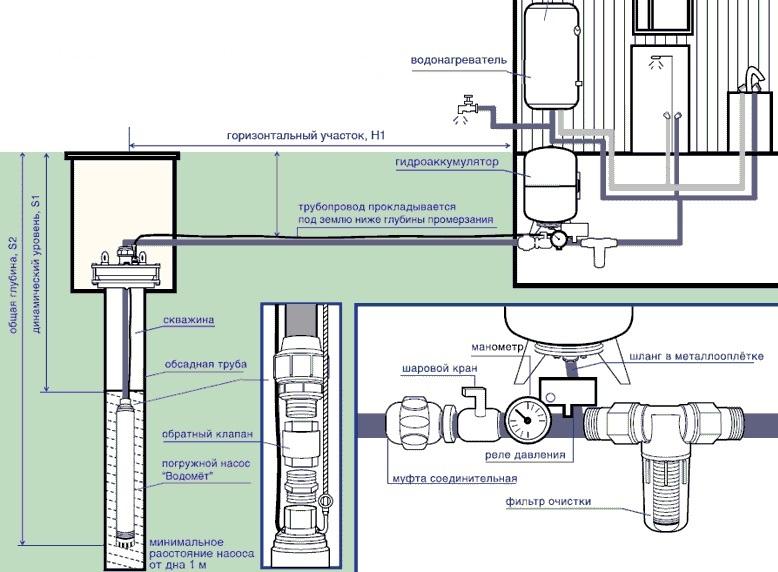 Электросхема насоса для скважины