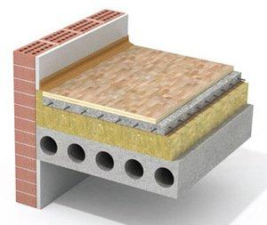 Утепление пола (деревянного, бетонного)