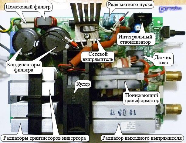 Бензогенератор для сварочного инвертора