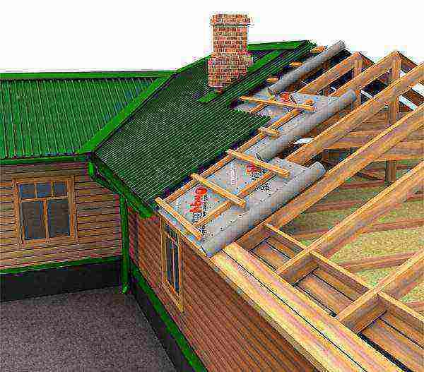 ветрозащитная пленка для крыши
