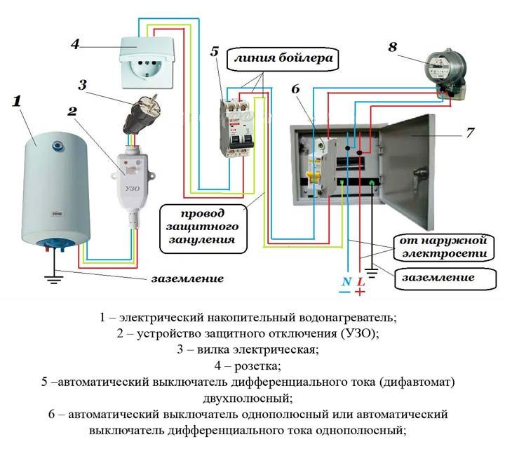 Как повесить водонагреватель на гипсокартон   gipsportal вешаем водонагреватели на гипсокартонные стены правильно — gipsportal