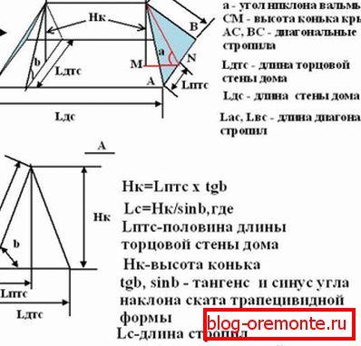 Калькулятор угла наклона крыши - расчет уклона кровли онлайн
