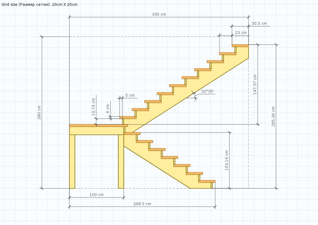 житов ру лестницы