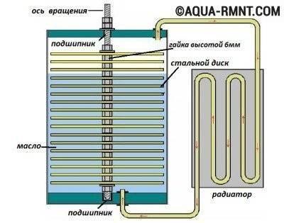 тепловой насос вода вода своими руками
